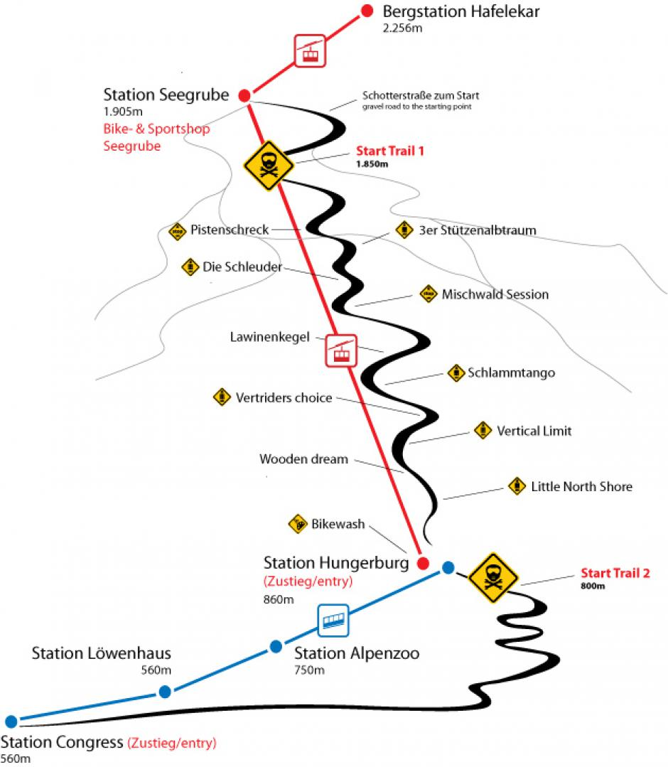 Nordkette singletrail innsbruck Nordkette singletrail innsbruck – Mtb singletrail hessen